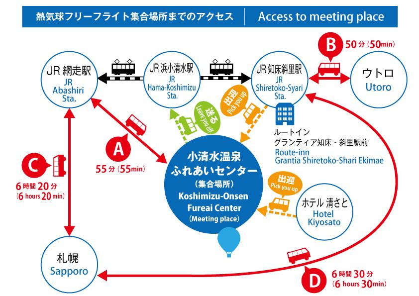 北海道フリーフライトアクセス図